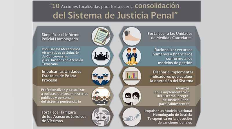 Trabaja BCS en la consolidación del Sistema de Justicia Penal