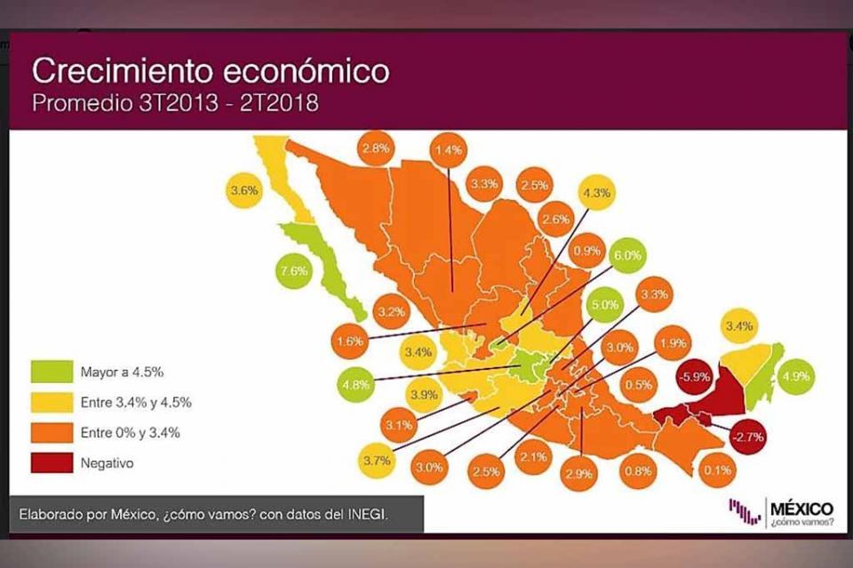 Continúa BCS siendo la entidad con mayor crecimiento económico y menor pobreza laboral del país