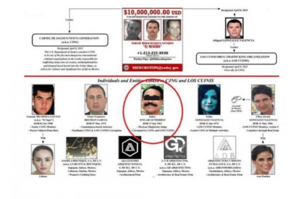 Detienen a Magistrado Isidro Avelar Gutiérrez ligado al Cártel de Jalisco