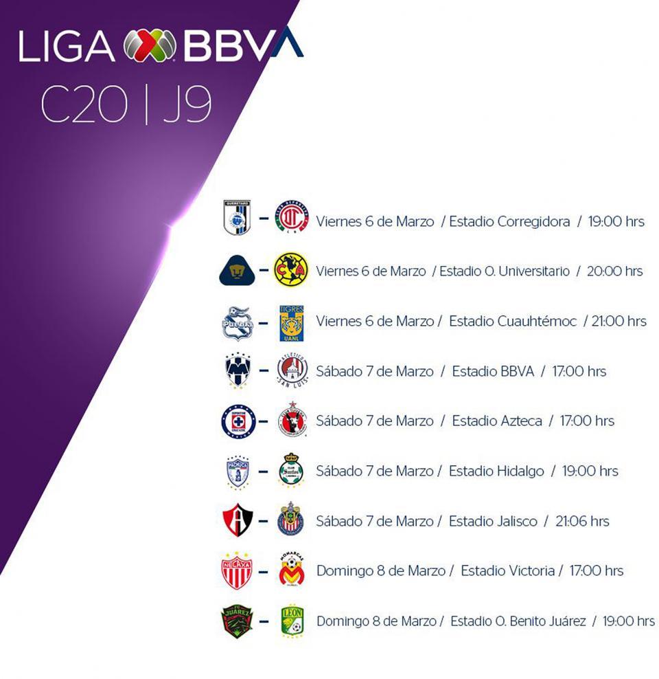 Inicia Jornada 9 con clásicos América-Pumas y Atlas-Chivas