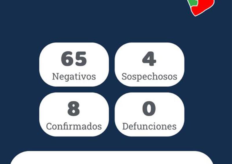 Reportan 2 extranjeros y una mexicana con Covid19 en Los Cabos