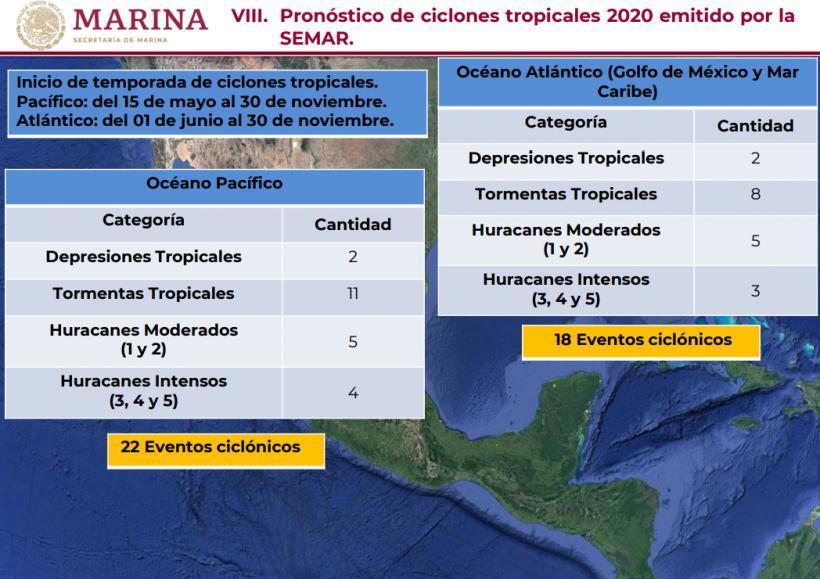 Para acabarla: 22 ciclones pegarán en el Pacífico este año
