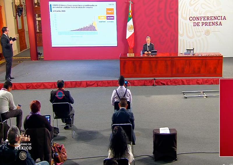 Casi 600 muertes y 4199 casos por coronavirus en México
