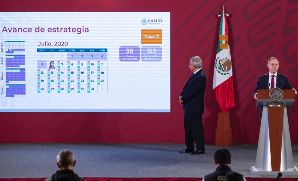 AMLO y Hugo López-Gatell en conferencia de prensa