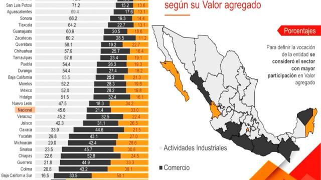 INEGI-México-BCS