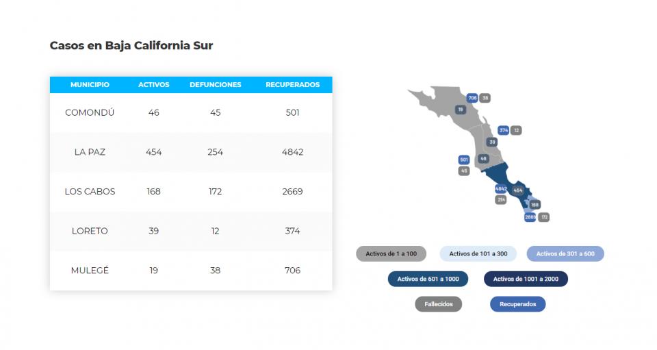 Casos Covid-19 por municipio actualización 04-10-20