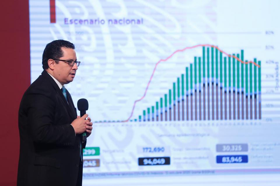 Director de Epidemiología de la Secretaría de Salud