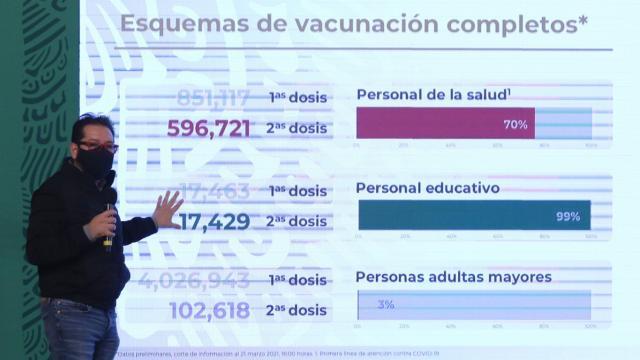 Conferencia de prensa sobre los casos de Covid-19 en México