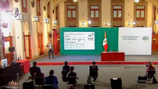 México suma 191 mil 789 muertes por Covid-19