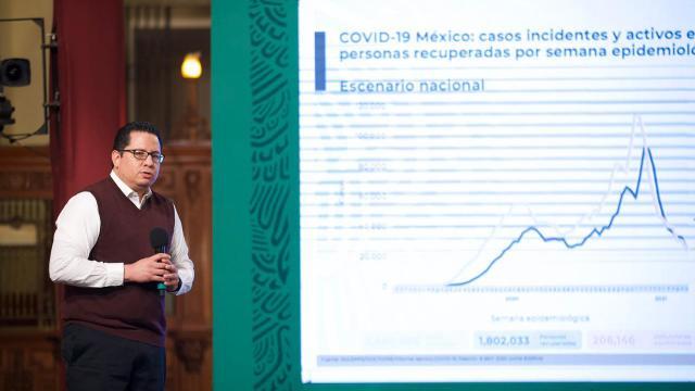 Director general de Epidemiología